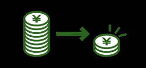 経費で処理・節税